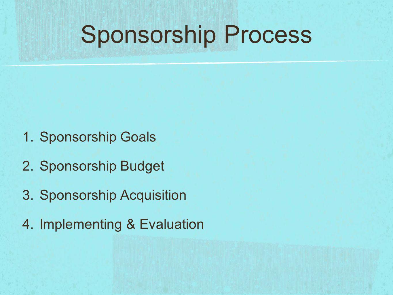 Sponsorship Process 1. Sponsorship Goals 2. Sponsorship Budget 3. Sponsorship Acquisition 4. Implementing & Evaluation