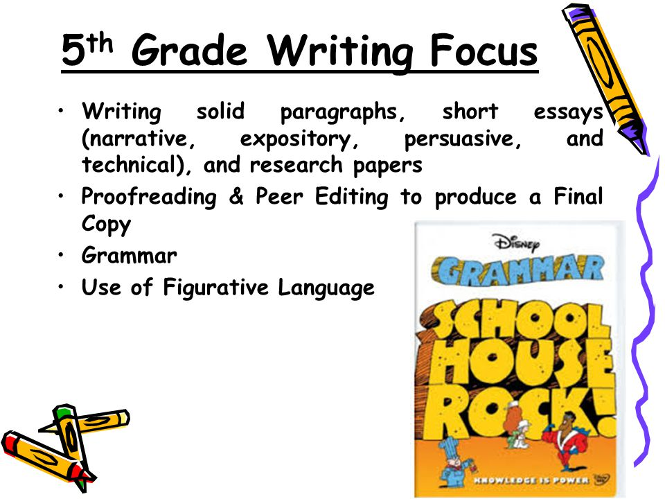 5 th Grade Writing Focus Writing solid paragraphs, short essays (narrative, expository, persuasive, and technical), and research papers Proofreading & Peer Editing to produce a Final Copy Grammar Use of Figurative Language