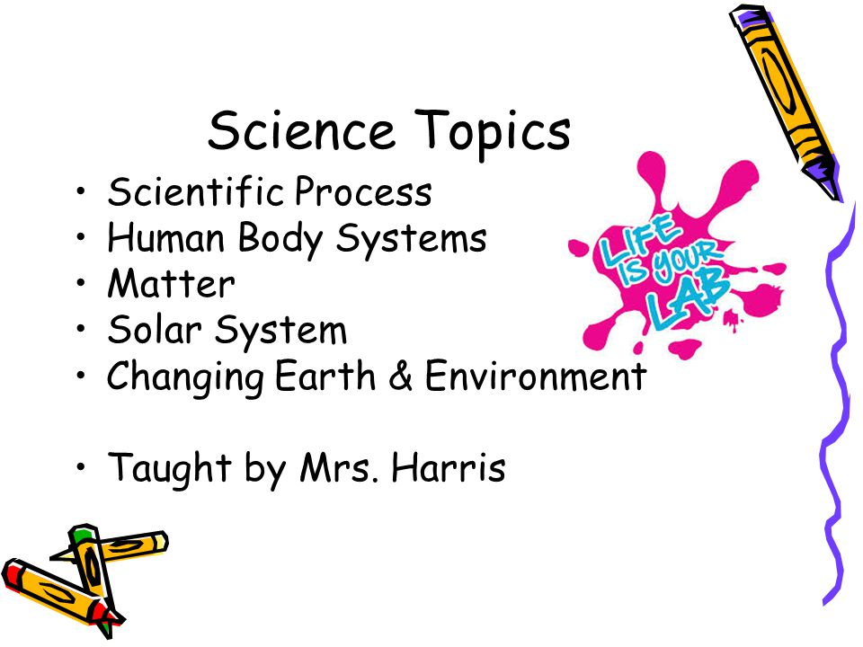 Science Topics Scientific Process Human Body Systems Matter Solar System Changing Earth & Environment Taught by Mrs.