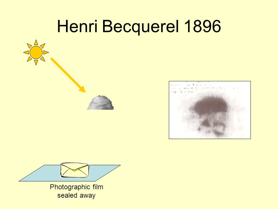 Henri Becquerel 1896 Roentgen's Discovery of X-rays provoked further research by many others, including Becquerel Since fluorescent materials could be