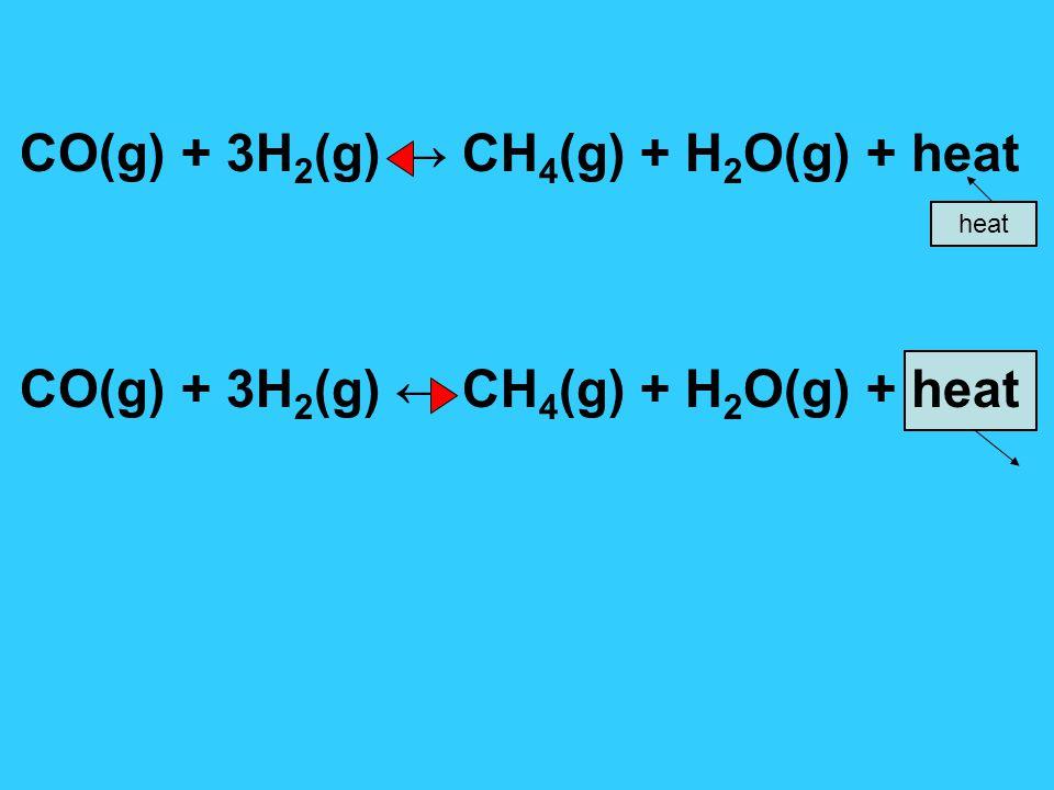 heat CO(g) + 3H 2 (g) ↔ CH 4 (g) + H 2 O(g) + heat