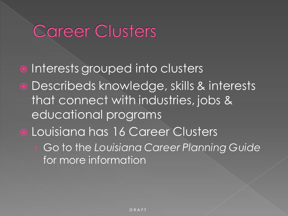  Interests grouped into clusters  Describeds knowledge, skills & interests that connect with industries, jobs & educational programs  Louisiana has