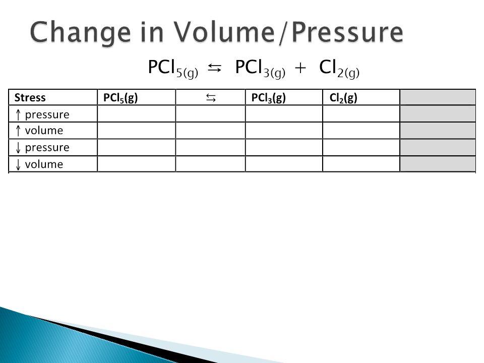 PCl 5(g) ⇆ PCl 3(g) + Cl 2(g)