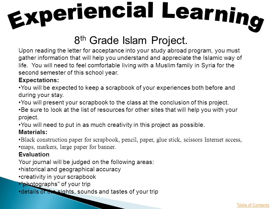Table of Contents 8 th Grade Islam Project.