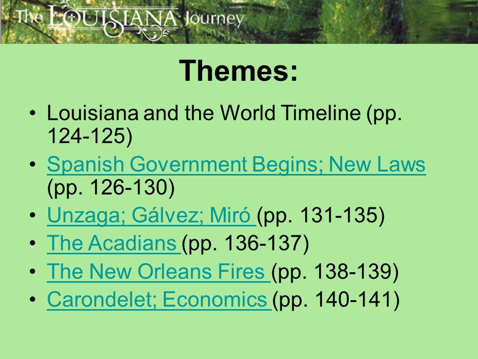 Themes: End of Spanish Louisiana; Louisiana Purchase (pp.