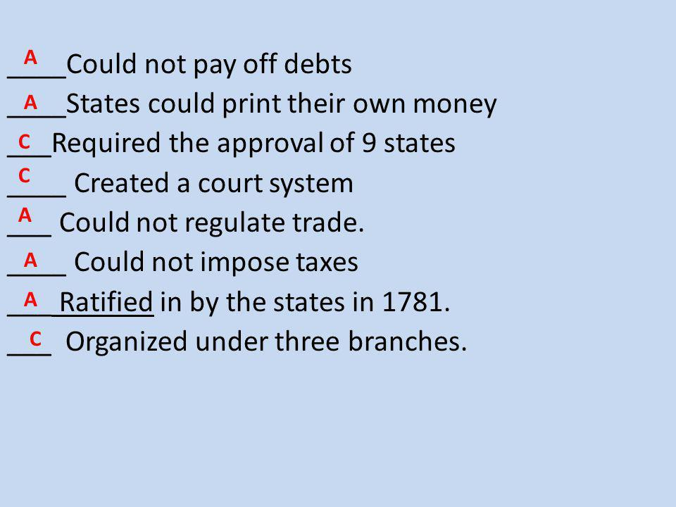 ____Could not pay off debts ____States could print their own money ___Required the approval of 9 states ____ Created a court system ___ Could not regulate trade.