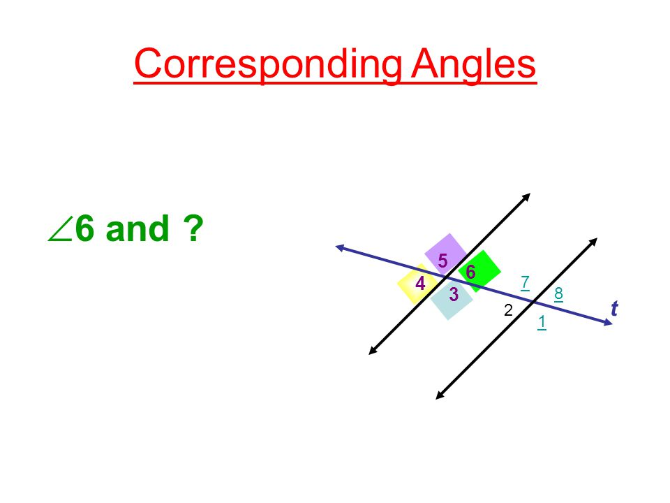 Corresponding Angles 3 4 5 6 t 7 2 1 8  5 and ?