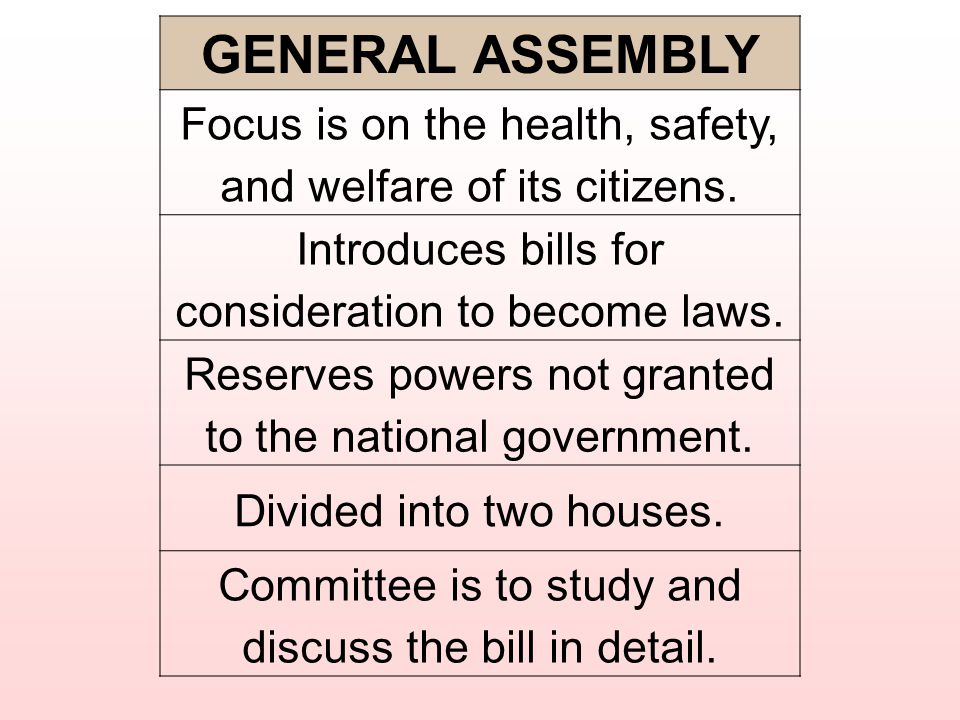 GENERAL ASSEMBLY Focus is on the health, safety, and welfare of its citizens.