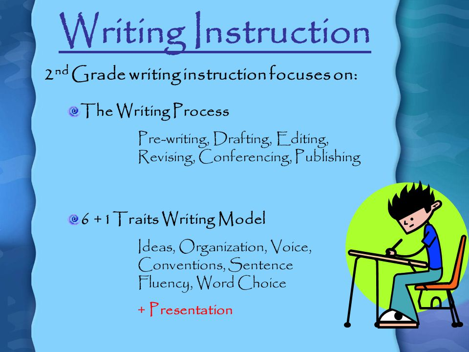 2 nd Grade writing instruction focuses on: The Writing Process Pre-writing, Drafting, Editing, Revising, Conferencing, Publishing 6 +1Traits Writing Model Ideas, Organization, Voice, Conventions, Sentence Fluency, Word Choice + Presentation Writing Instruction
