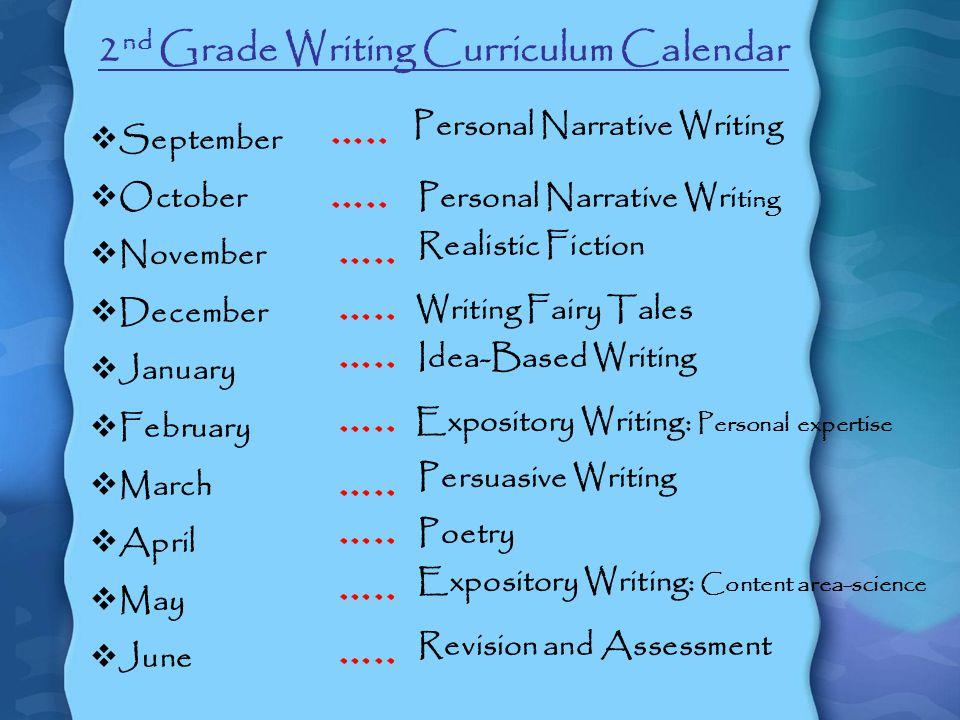 2 nd Grade Writing Curriculum Calendar  September  October  November  December  January  February  March  April  May  June …..