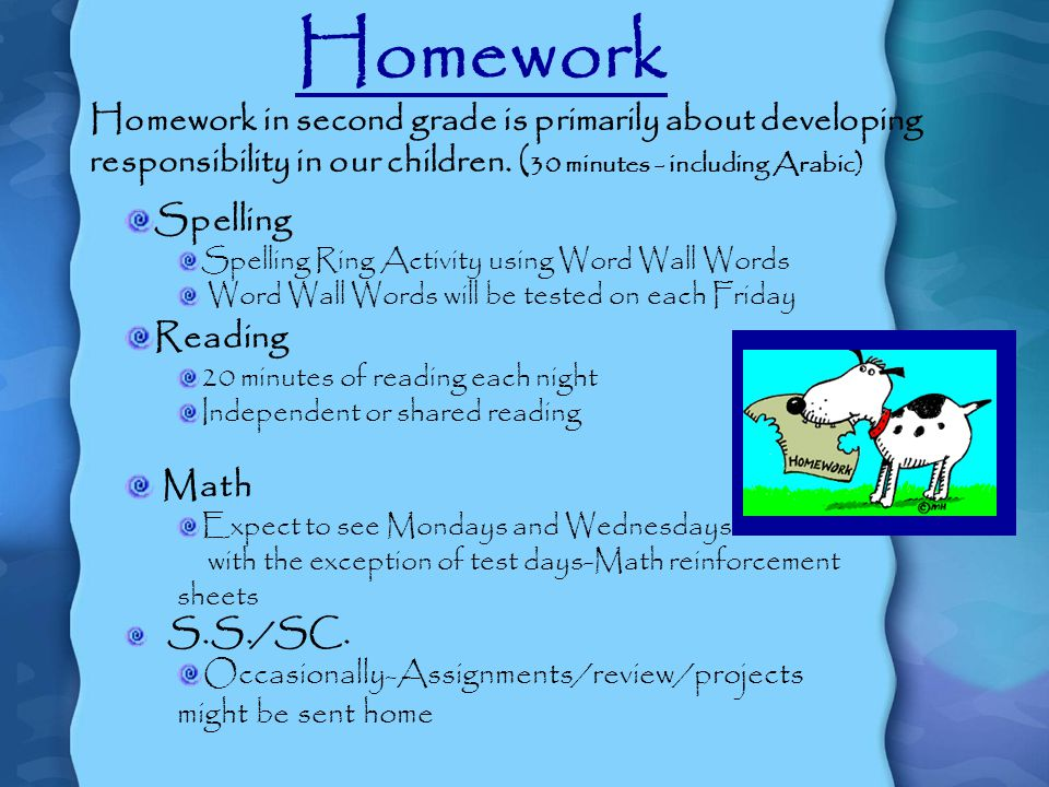 Homework Spelling Spelling Ring Activity using Word Wall Words Word Wall Words will be tested on each Friday Reading 20 minutes of reading each night Independent or shared reading Math Expect to see Mondays and Wednesdays with the exception of test days-Math reinforcement sheets S.S./SC.
