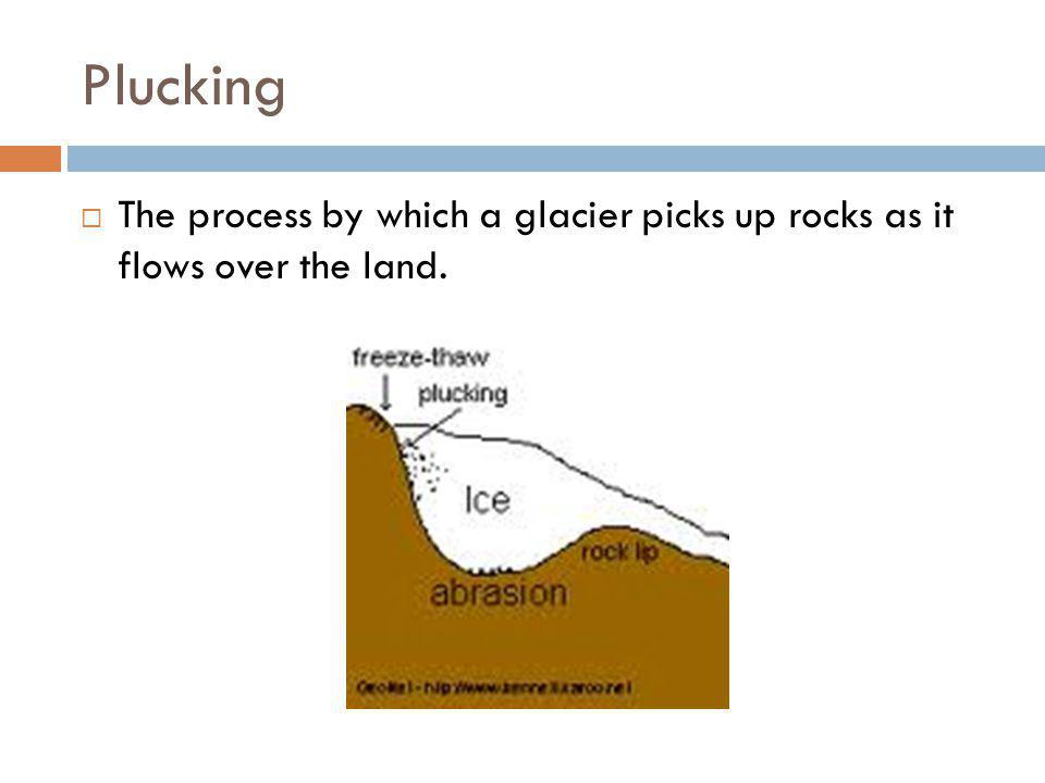 Plucking  The process by which a glacier picks up rocks as it flows over the land.
