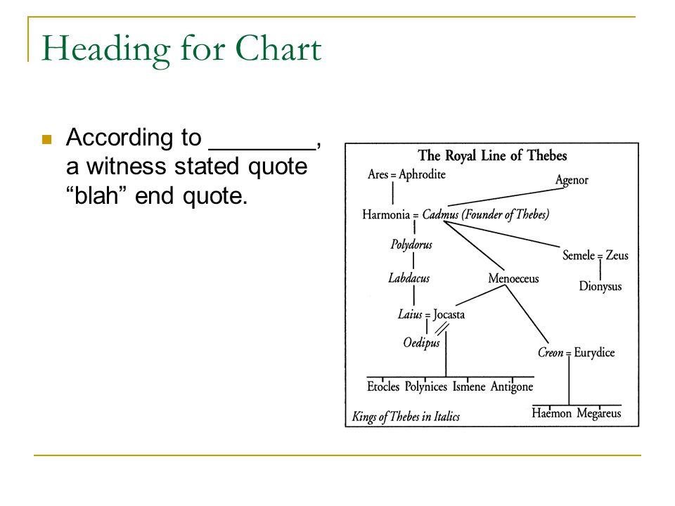 Heading for Chart According to ________, a witness stated quote blah end quote.