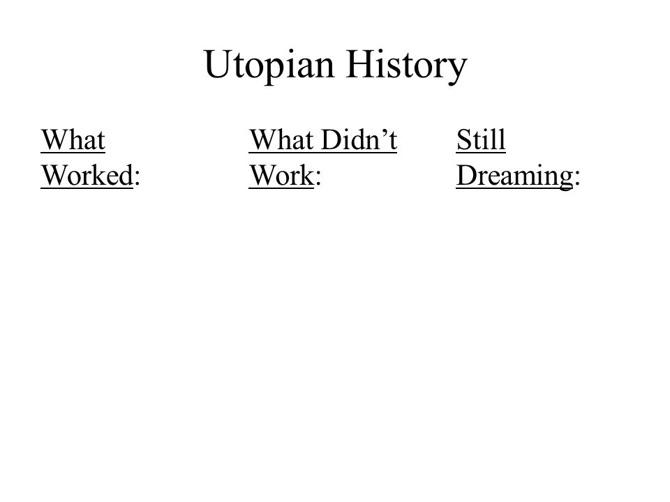 Utopian History What Worked: Still Dreaming: What Didn't Work: