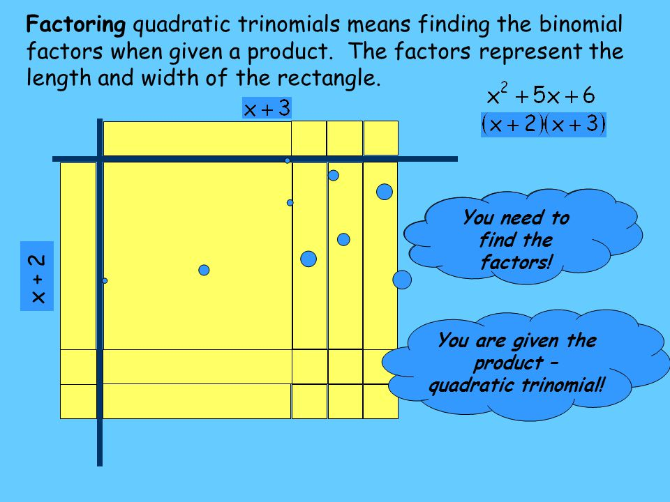 x + 2 Factoring quadratic trinomials means finding the binomial factors when given a product. The factors represent the length and width of the rectan