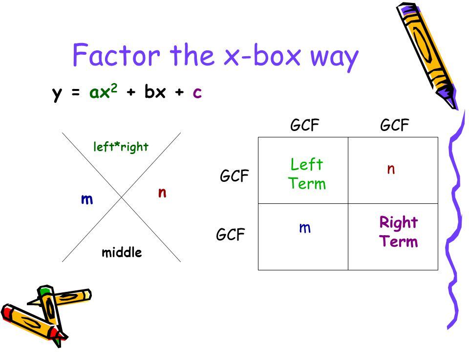 Factor the x-box way middle left*right m n y = ax 2 + bx + c Right Term Left Term n m GCF