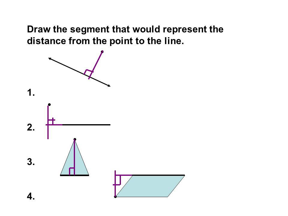 Draw the segment that would represent the distance from the point to the line. 1. 2. 3. 4.