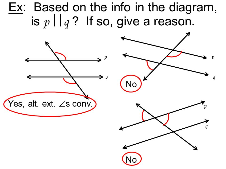 Ex: Find the value of x that makes j  k.The angles marked are consecutive interior  s.