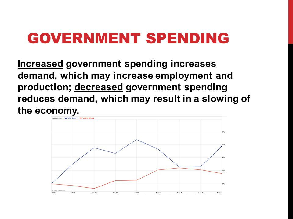 GOVERNMENT SPENDING Increased government spending may result in higher taxes; decreased government spending may result in lower taxes.