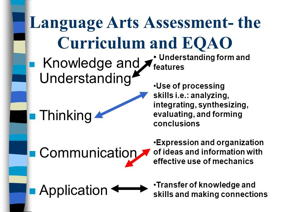Language Arts Assessment- the Curriculum and EQAO n Knowledge and Understanding n Thinking n Communication n Application Understanding form and featur