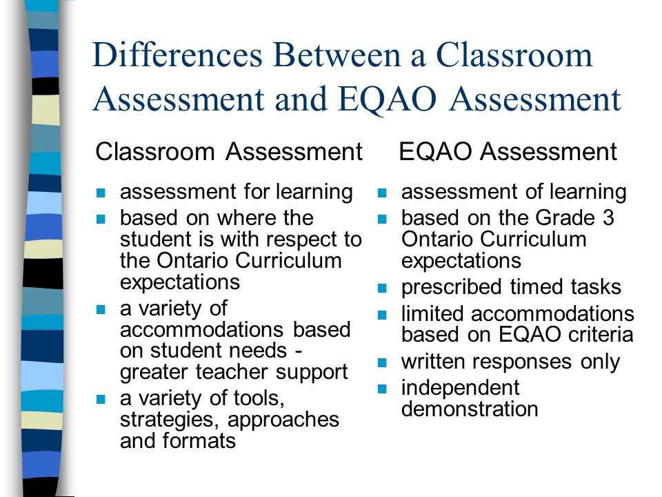 Classroom Supports n Using previous EQAO Student exemplars as examples and learning tools in the classroom n Sharing and deconstructing the EQAO terms with the students n Provide opportunities for students to practise answering multiple-choice questions and develop strategies such as eliminating answer choices.