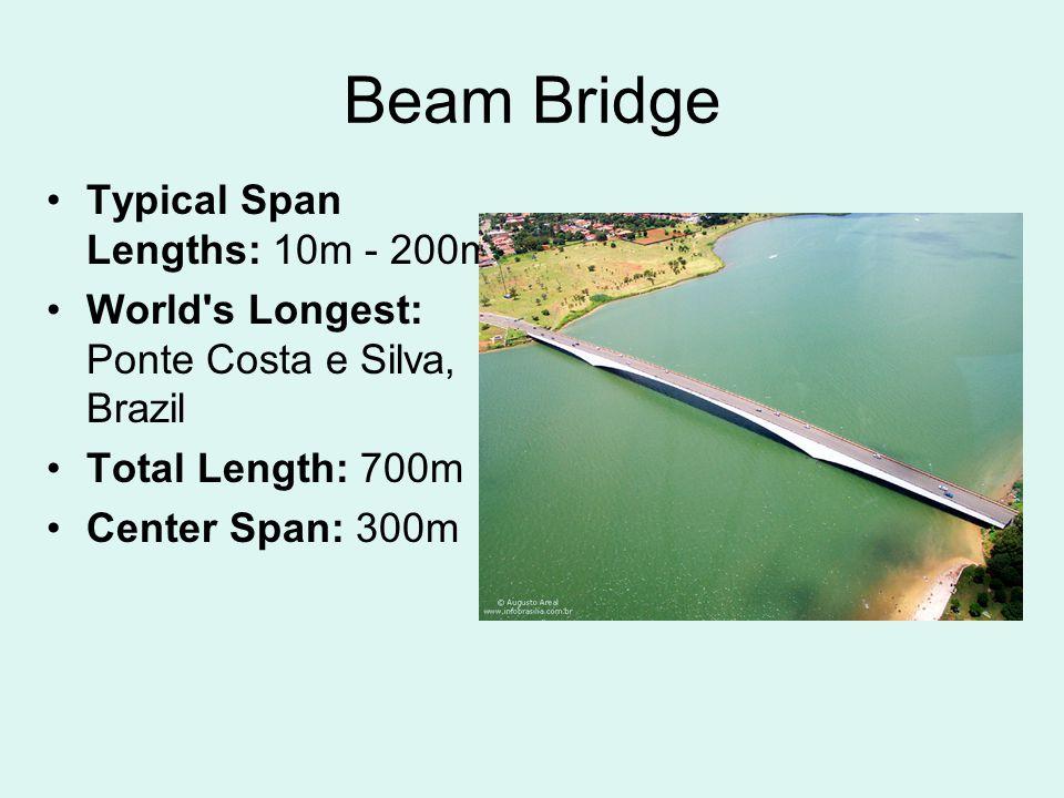 Truss Bridge Supporting lattice work added to many types of bridges.