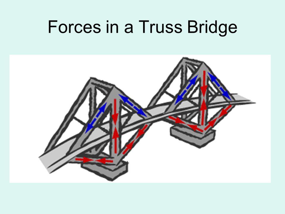 Truss Bridge Typical Span Lengths: 40m - 500m World s Longest: Pont de Quebec Total Length: 863m Center Span: 549m www.sepaq.com/Photos/J380/batPontQuebecC.jpg