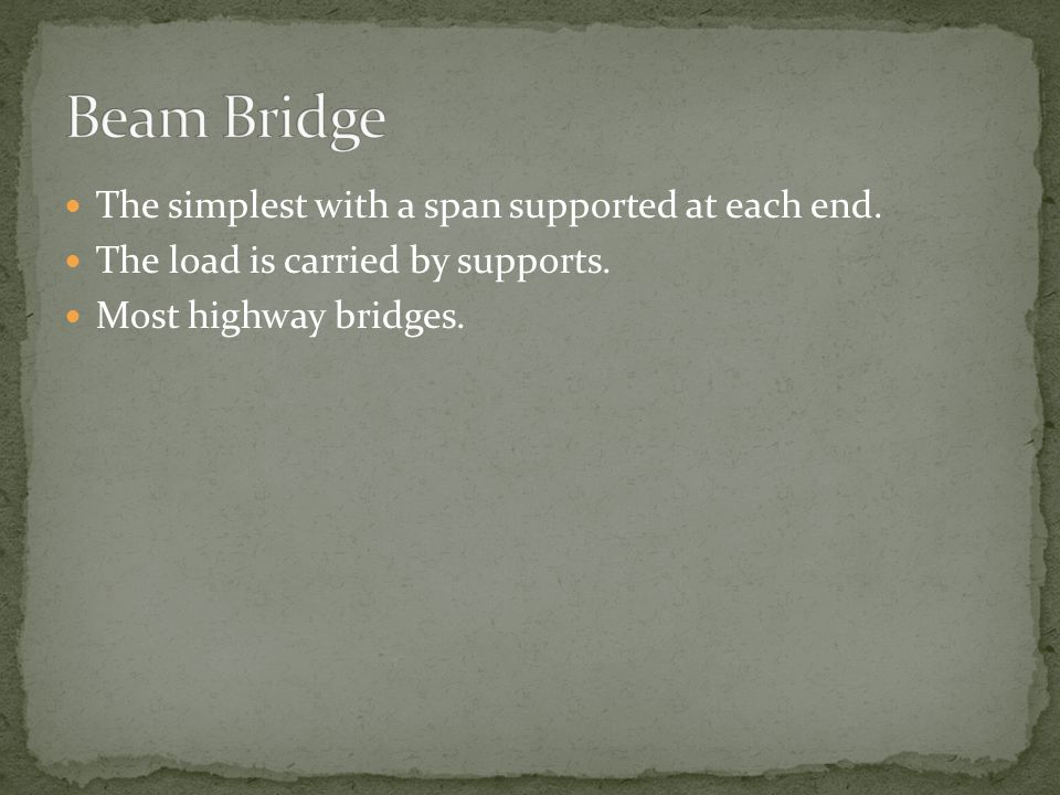 The simplest with a span supported at each end. The load is carried by supports.