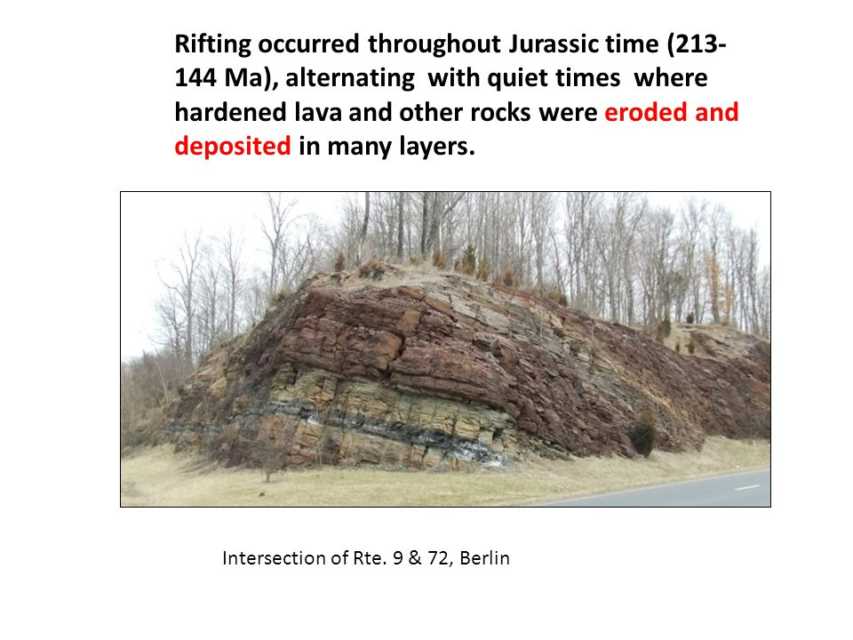 Rifting occurred throughout Jurassic time (213- 144 Ma), alternating with quiet times where hardened lava and other rocks were eroded and deposited in