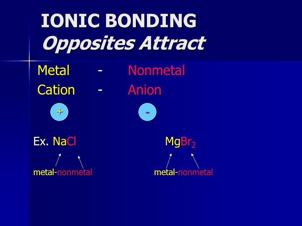 IONIC BONDING Opposites Attract Metal - Nonmetal Metal - Nonmetal Cation - Anion Cation - Anion Ex. NaCl MgBr 2 metal-nonmetalmetal-nonmetal - -- -+