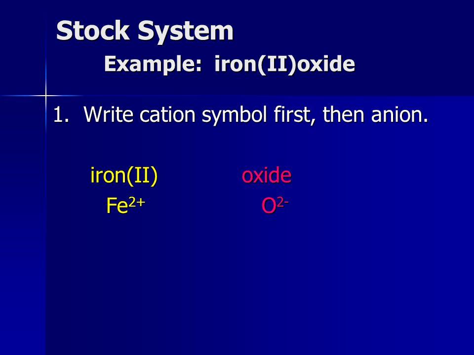 Stock System Example: iron(II)oxide 1. Write cation symbol first, then anion. iron(II)oxide iron(II)oxide Fe 2+ O 2- Fe 2+ O 2-