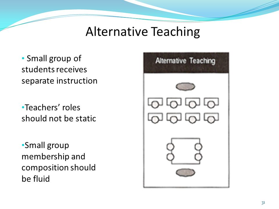Alternative Teaching Small group of students receives separate instruction Teachers' roles should not be static Small group membership and composition