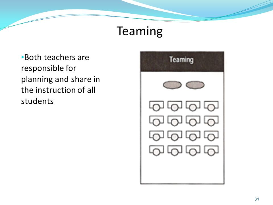 Teaming Both teachers are responsible for planning and share in the instruction of all students 34
