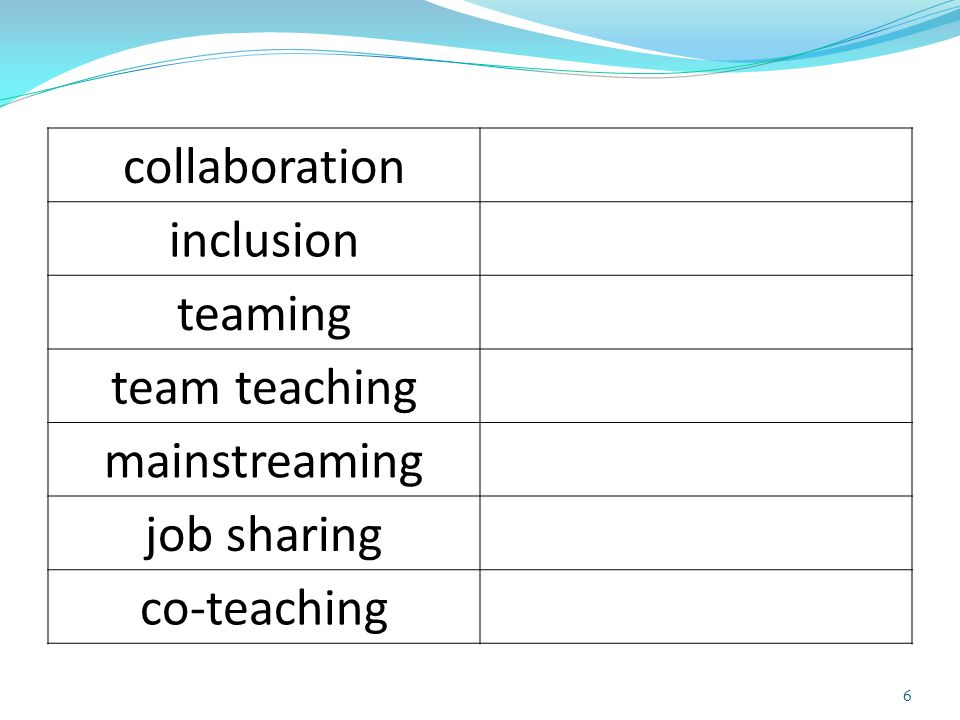 Collaboration Although it is generally preferred that co-teaching be collaborative, it might or might not be.