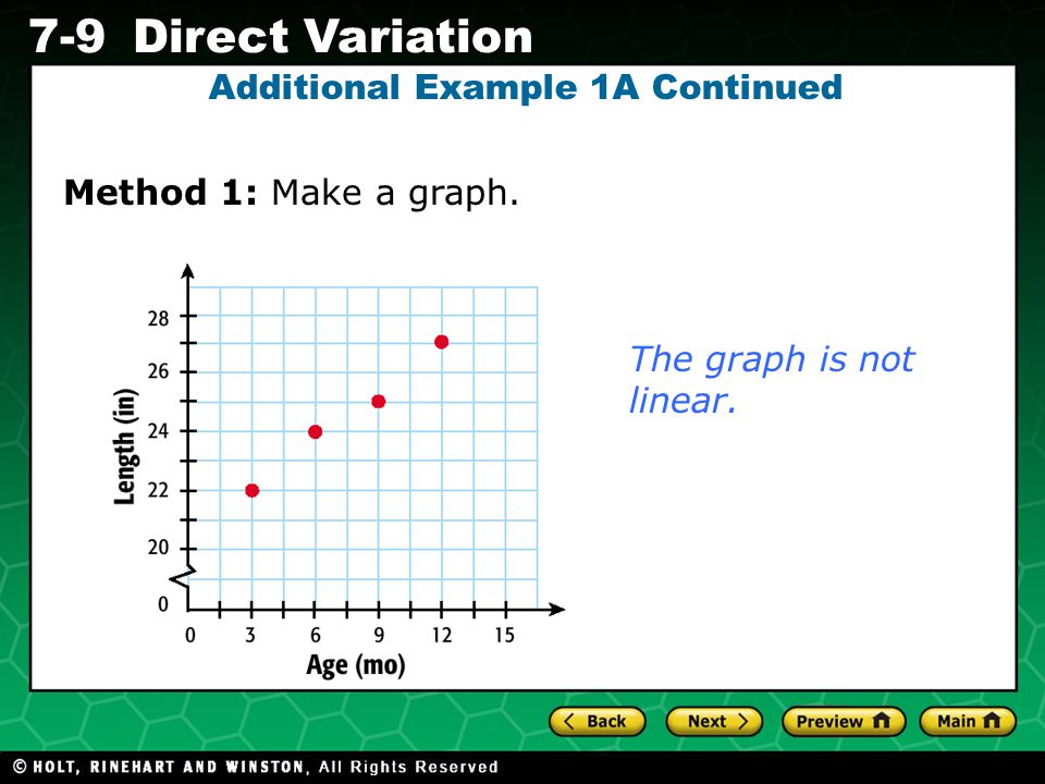 Holt CA Course 1 7-9Direct Variation Method 2: Compare ratios.