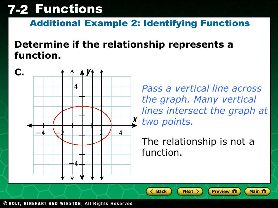 Holt CA Course 1 7-2 Functions Determine if the relationship represents a function. C. Additional Example 2: Identifying Functions Pass a vertical lin