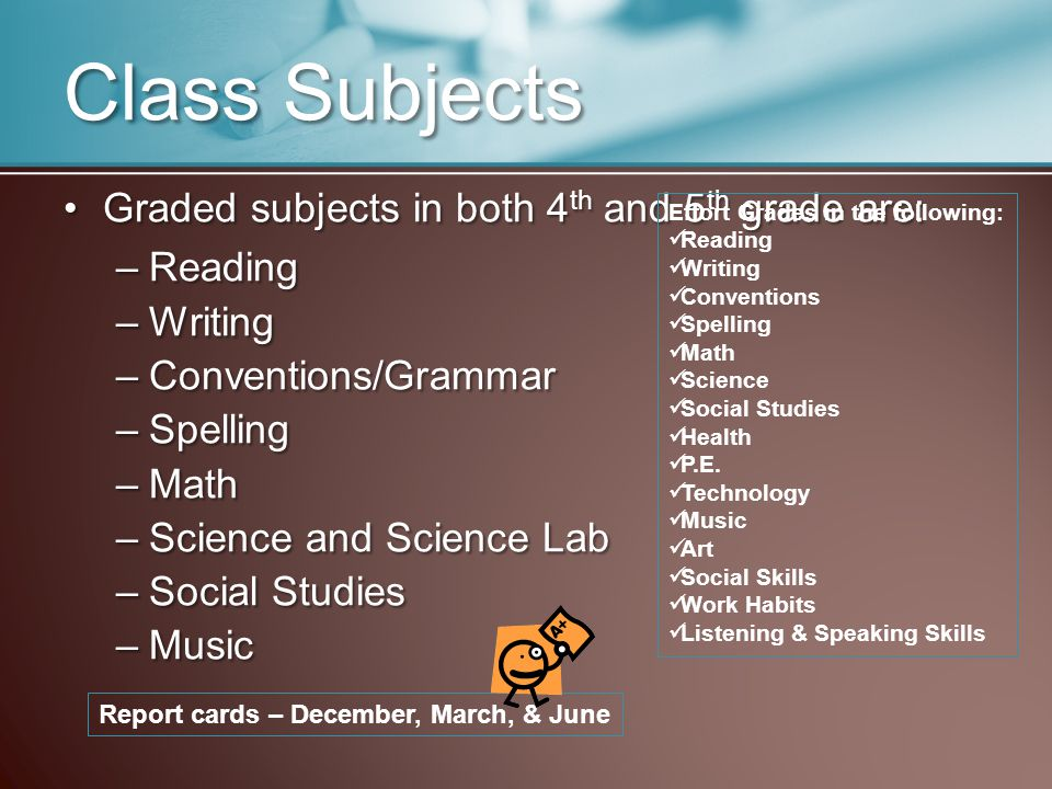 Class Subjects Graded subjects in both 4 th and 5 th grade are:Graded subjects in both 4 th and 5 th grade are: –Reading –Writing –Conventions/Grammar –Spelling –Math –Science and Science Lab –Social Studies –Music Effort Grades in the following: Reading Writing Conventions Spelling Math Science Social Studies Health P.E.