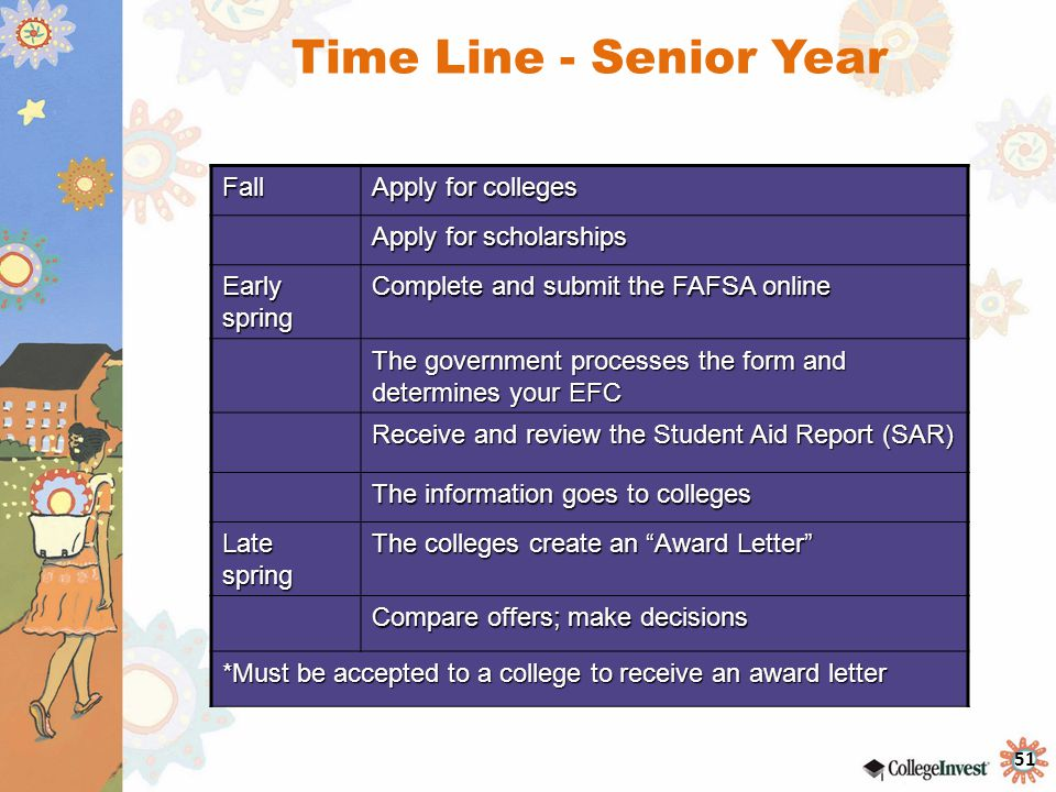 51 Time Line - Senior Year Fall Apply for colleges Apply for scholarships Early spring Complete and submit the FAFSA online The government processes the form and determines your EFC Receive and review the Student Aid Report (SAR) The information goes to colleges Late spring The colleges create an Award Letter Compare offers; make decisions *Must be accepted to a college to receive an award letter