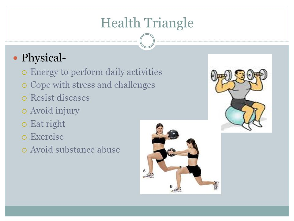 Health Triangle Physical-  Energy to perform daily activities  Cope with stress and challenges  Resist diseases  Avoid injury  Eat right  Exercise  Avoid substance abuse