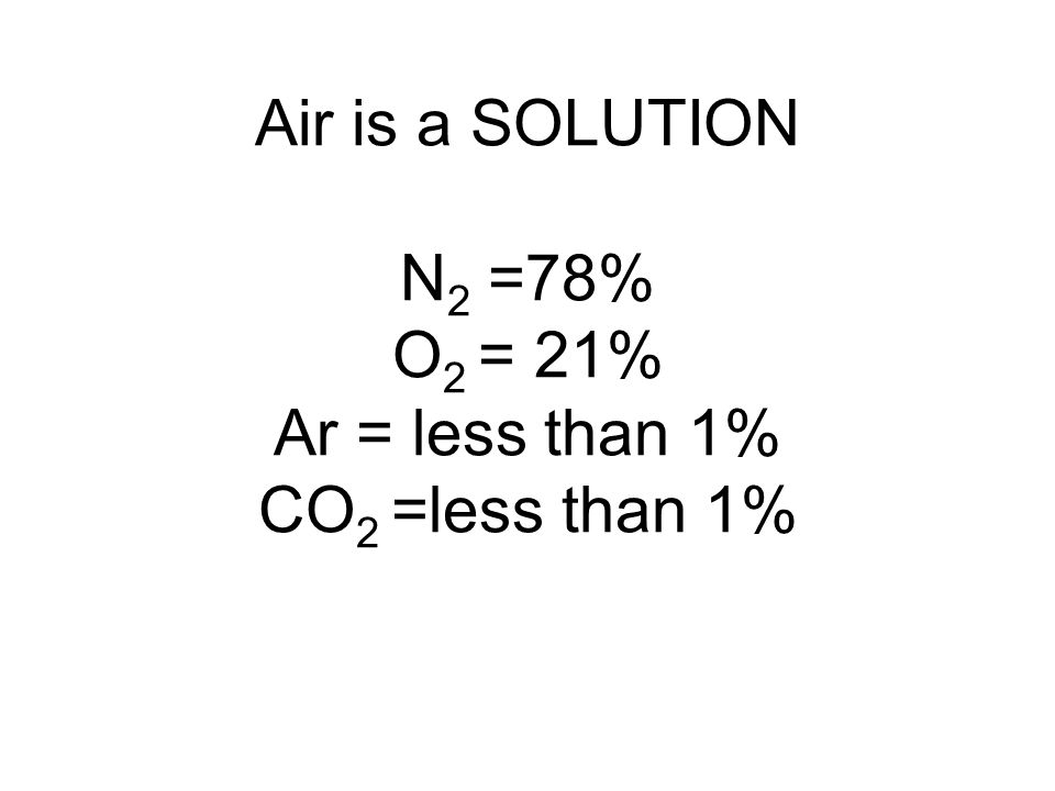 Air is a SOLUTION N 2 =78% O 2 = 21% Ar = less than 1% CO 2 =less than 1%