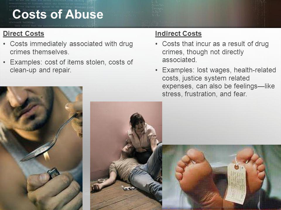 © 2013 by Pearson Higher Education, Inc Upper Saddle River, New Jersey 07458 All Rights Reserved Costs of Abuse Direct Costs Costs immediately associated with drug crimes themselves.