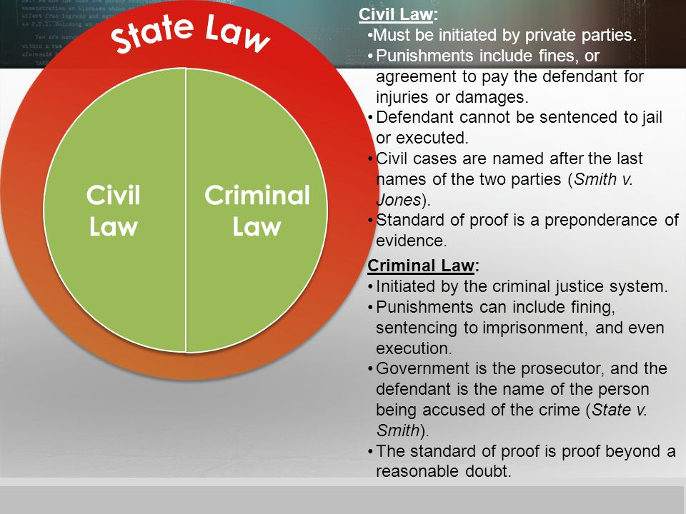 © 2013 by Pearson Higher Education, Inc Upper Saddle River, New Jersey 07458 All Rights Reserved Criminal Law Civil Law Civil Law: Must be initiated b
