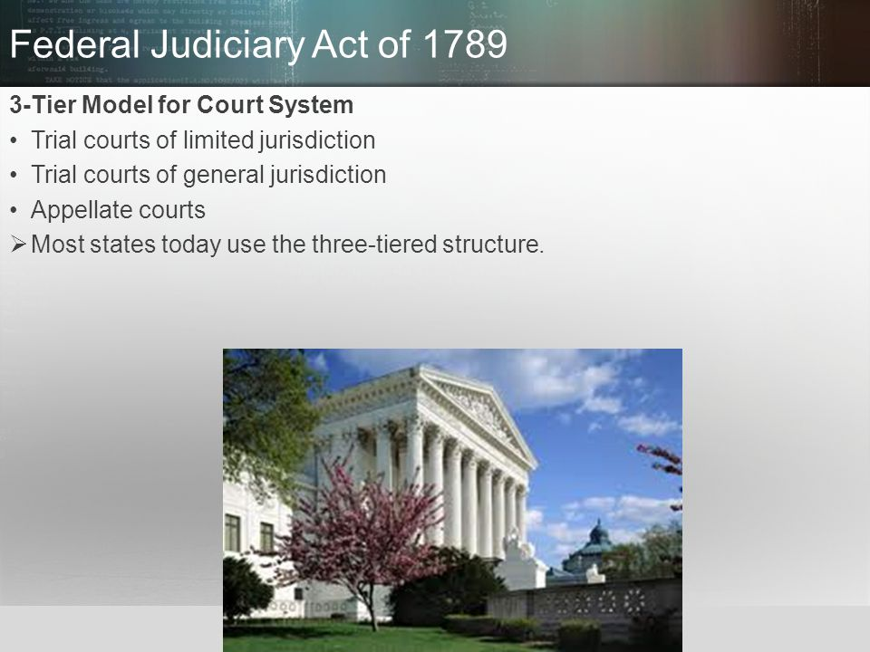 © 2013 by Pearson Higher Education, Inc Upper Saddle River, New Jersey 07458 All Rights Reserved Judicial Review … the power of a court to review actions and decisions made by other agencies of government.
