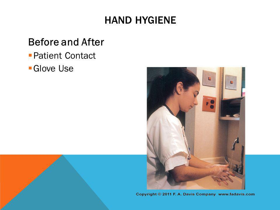 HAND HYGIENE Before and After  Patient Contact  Glove Use