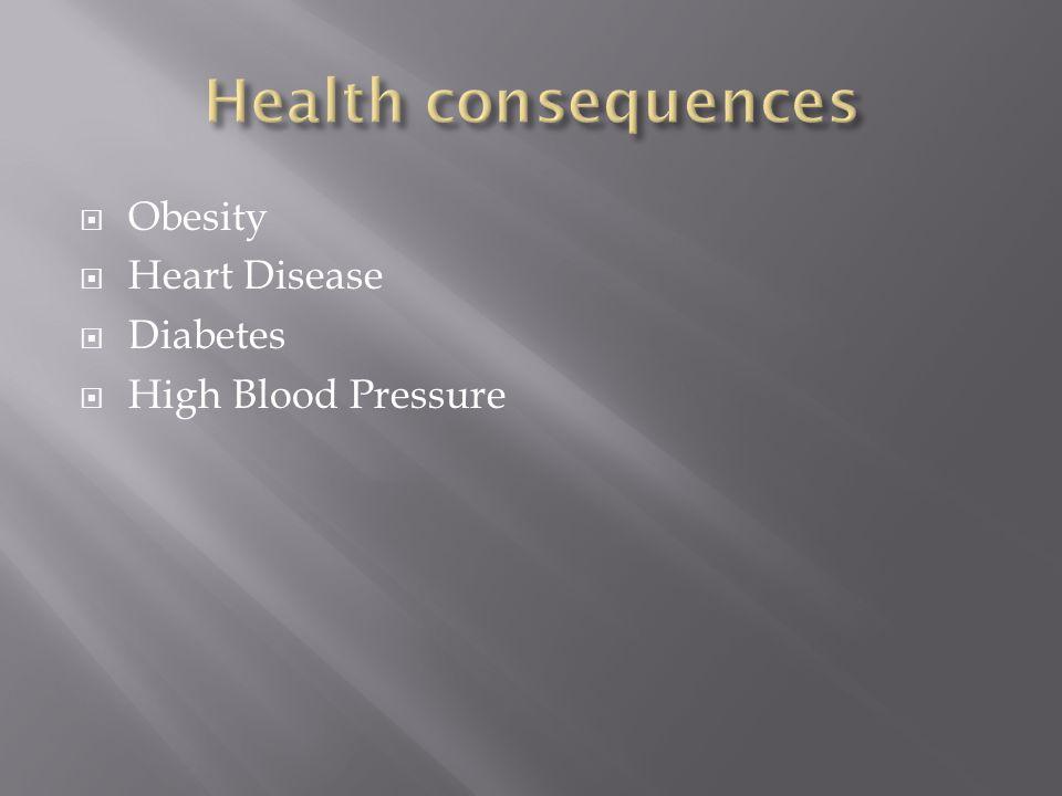  Obesity  Heart Disease  Diabetes  High Blood Pressure