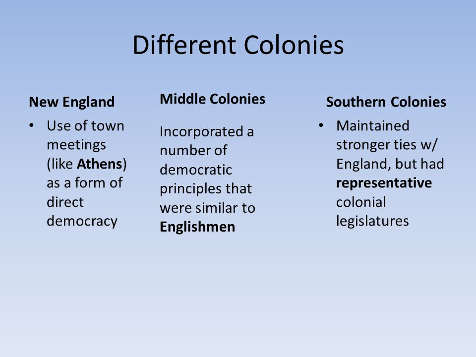 Different Colonies New England Use of town meetings (like Athens) as a form of direct democracy Southern Colonies Maintained stronger ties w/ England,