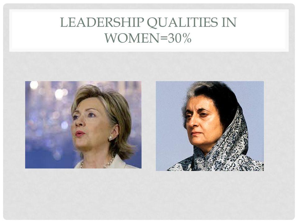 LEADERSHIP QUALITIES IN WOMEN=30%