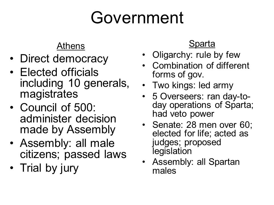Government Athens Direct democracy Elected officials including 10 generals, magistrates Council of 500: administer decision made by Assembly Assembly: