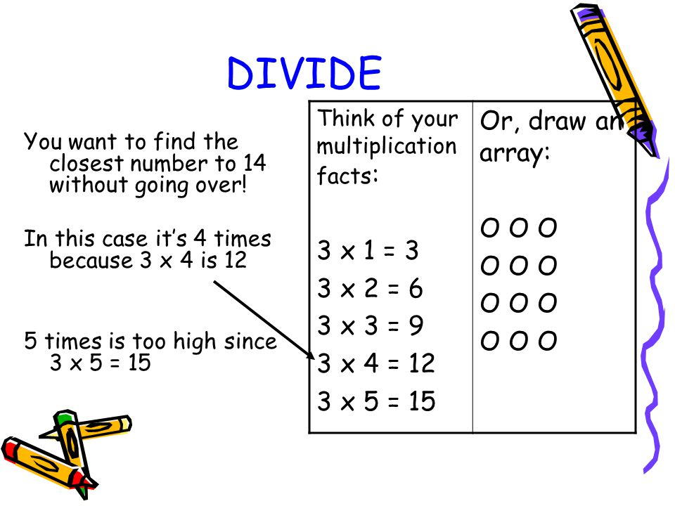 DIVIDE You want to find the closest number to 14 without going over! In this case it's 4 times because 3 x 4 is 12 5 times is too high since 3 x 5 = 1