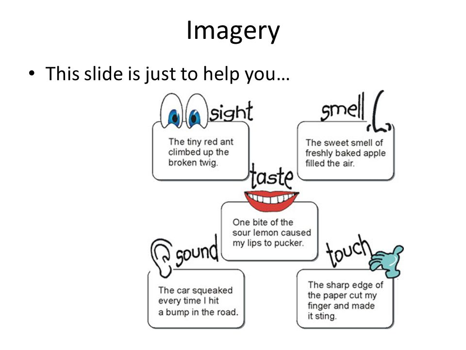 Imagery This slide is just to help you…